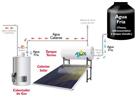 187 Instalacion Calentador Solar