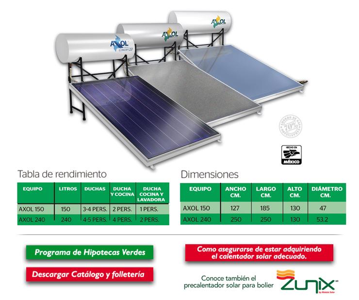 Calentadores solares en monterrey